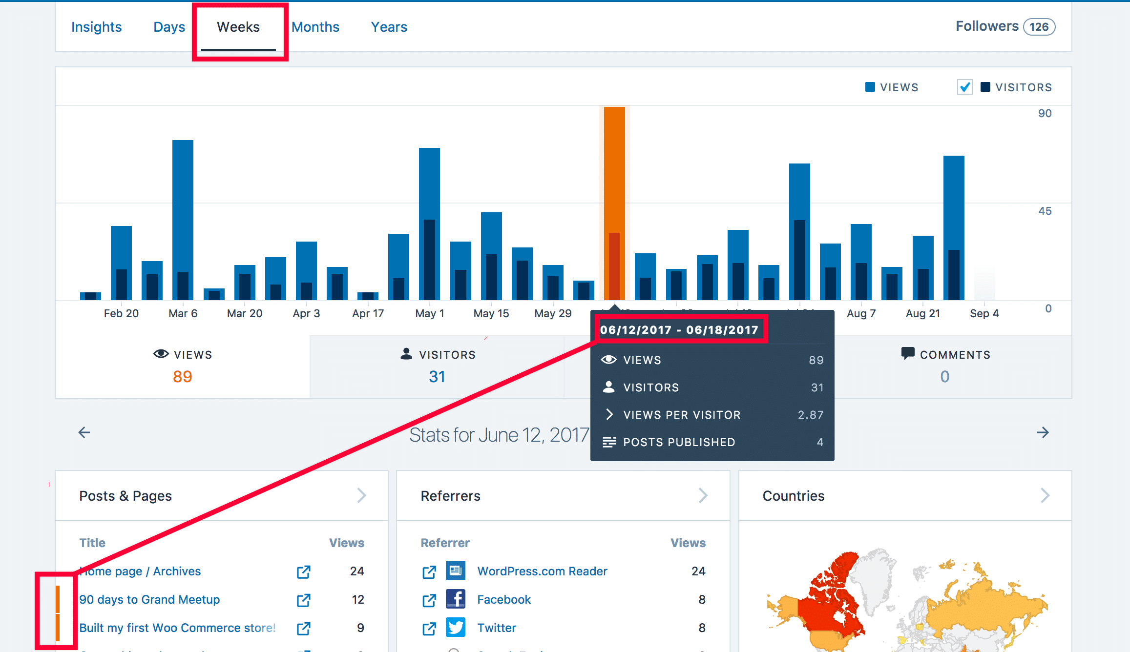 Using Google Analytics to Track the multiple sites traffic