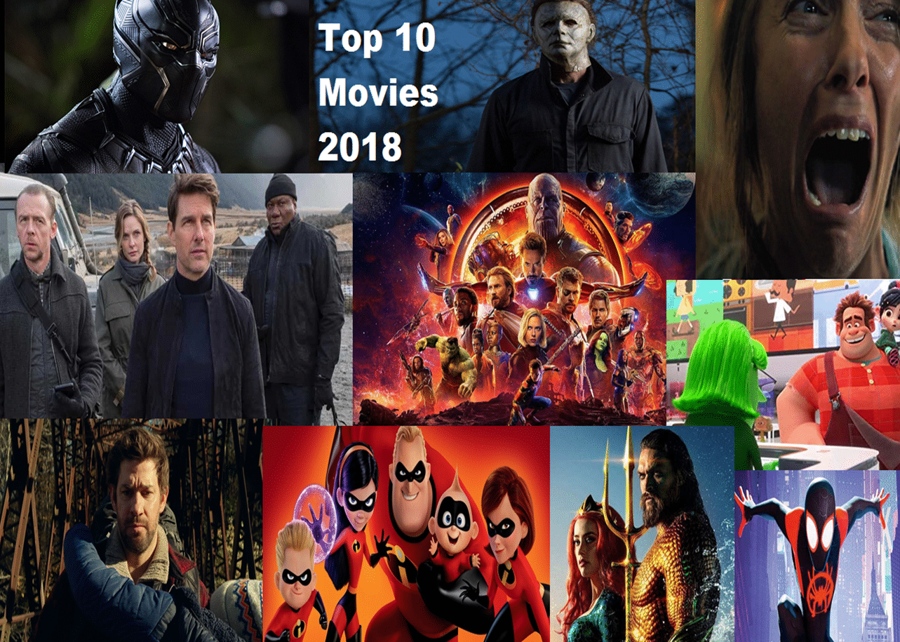 Top 10 Most Popular Movies of 2018