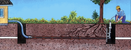 How to Dig a Trench for a Sewer Line Replacement