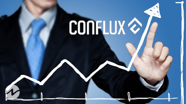 Conflux (CFX) Price Sky-Rockets 60 Percent in the Last Week